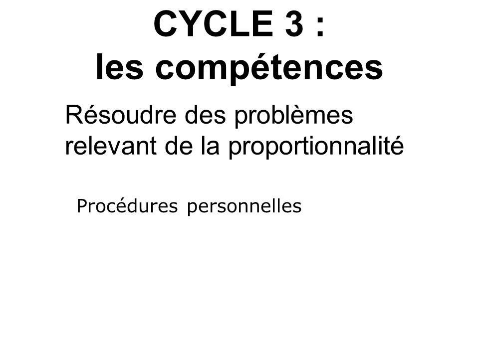 CYCLE 3 : les compétences Résoudre des problèmes relevant de la proportionnalité Procédures personnelles