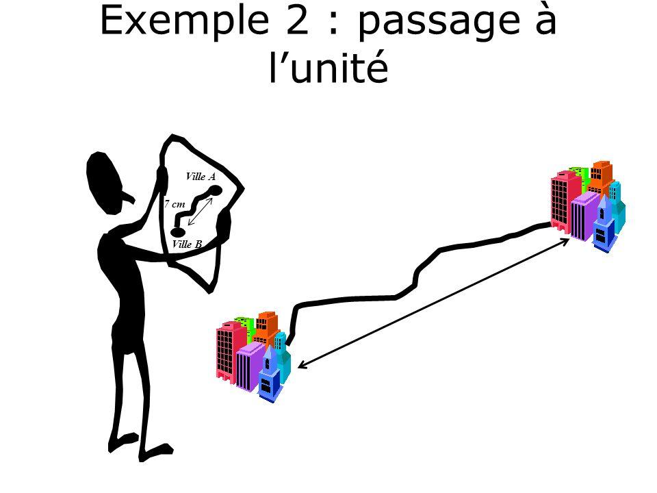 Exemple 2 : passage à l'unité Ville A Ville B 7 cm