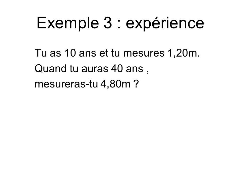 Exemple 3 : expérience Tu as 10 ans et tu mesures 1,20m. Quand tu auras 40 ans, mesureras-tu 4,80m ?