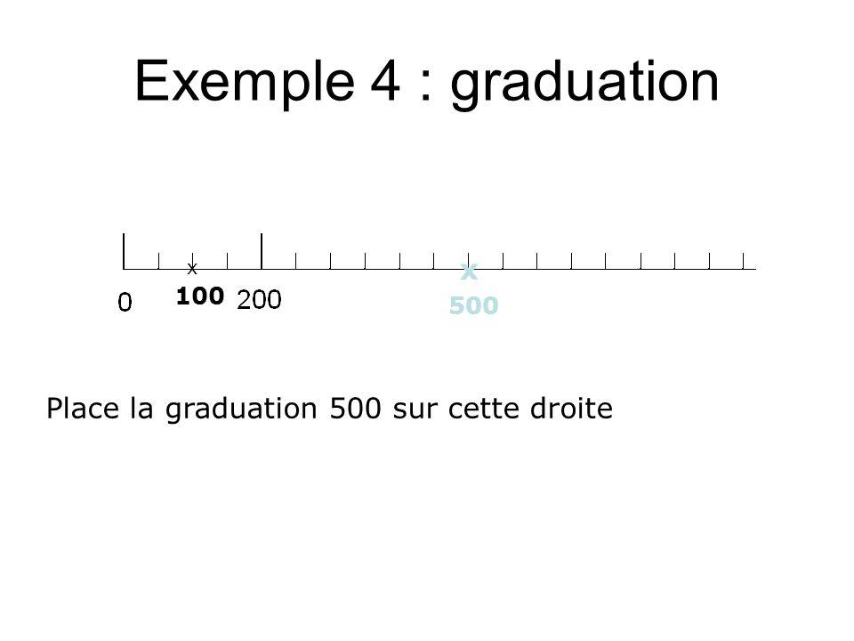 Exemple 4 : graduation Place la graduation 500 sur cette droite 500 x 100 x