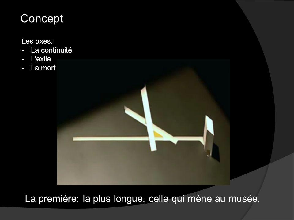 Les axes: -La continuité -L'exile -La mort La première: la plus longue, celle qui mène au musée. Concept