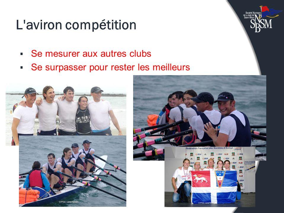  Se mesurer aux autres clubs  Se surpasser pour rester les meilleurs L'aviron compétition