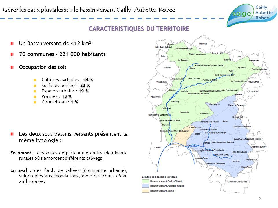 Un Bassin versant de 412 km 2 70 communes - 221 000 habitants Occupation des sols 44 % Cultures agricoles : 44 % 23 % Surfaces boisées : 23 % 19 % Esp