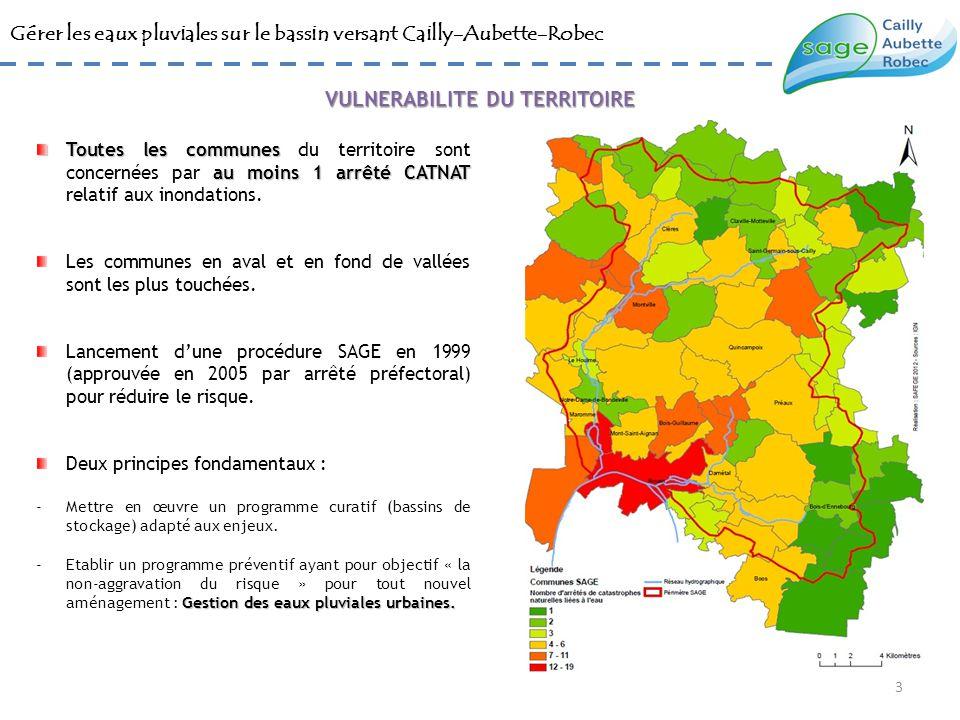 Gérer les eaux pluviales sur le bassin versant Cailly-Aubette-Robec Toutes les communes au moins 1 arrêté CATNAT Toutes les communes du territoire son