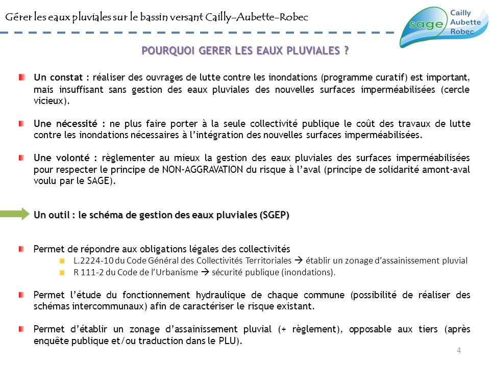 Gérer les eaux pluviales sur le bassin versant Cailly-Aubette-Robec Un constat : réaliser des ouvrages de lutte contre les inondations (programme cura