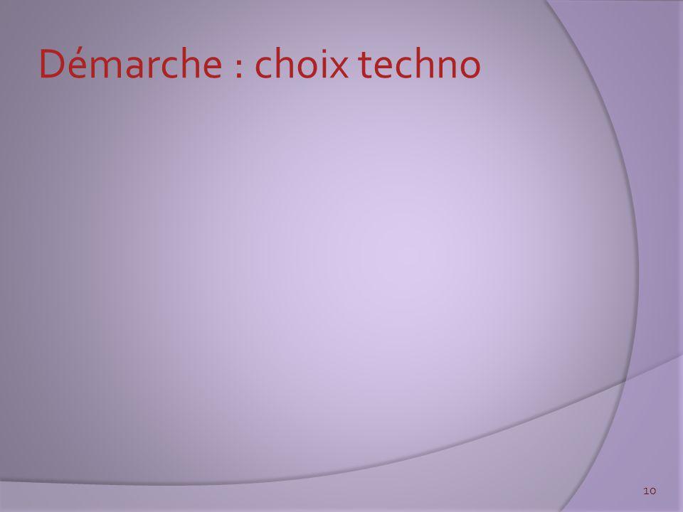 Démarche : choix techno 10