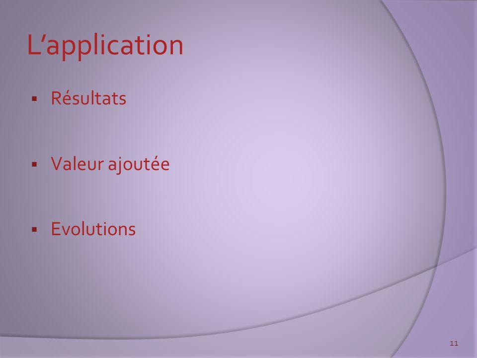 L'application  Résultats  Valeur ajoutée  Evolutions 11
