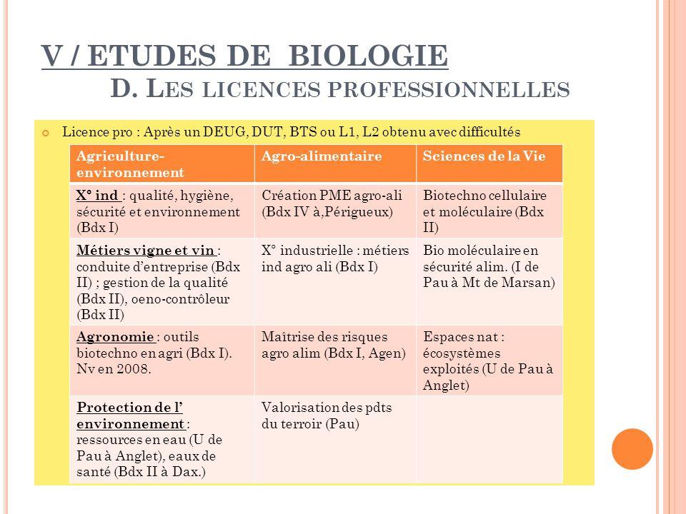 V / ETUDES DE BIOLOGIE D.