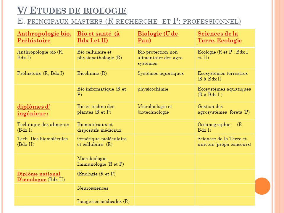 V/ E TUDES DE BIOLOGIE E.