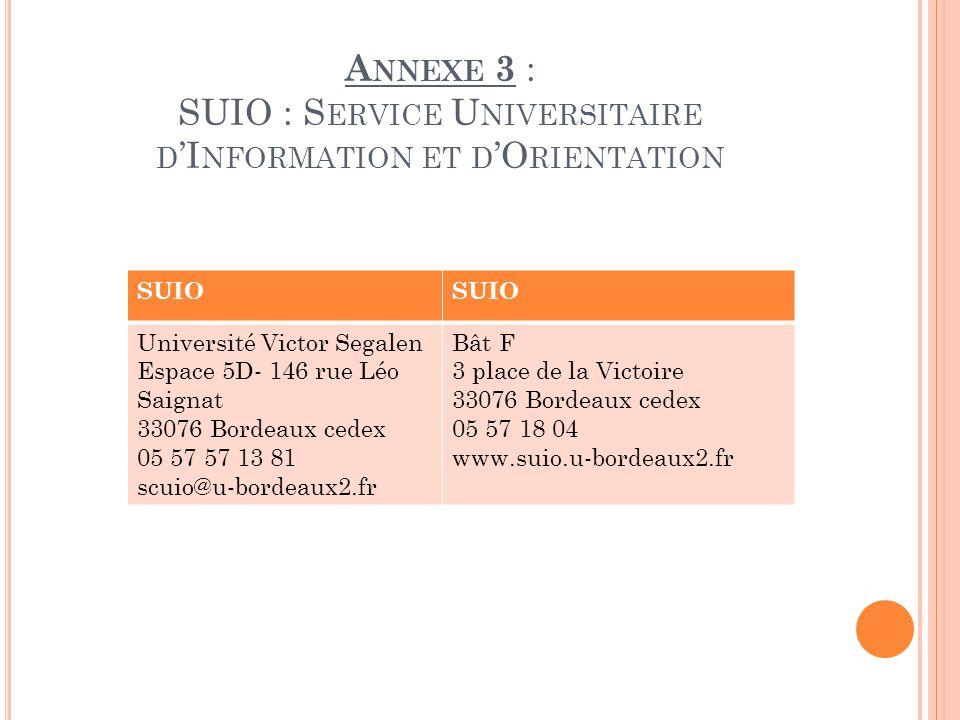 A NNEXE 3 : SUIO : S ERVICE U NIVERSITAIRE D 'I NFORMATION ET D 'O RIENTATION SUIO Université Victor Segalen Espace 5D- 146 rue Léo Saignat 33076 Bordeaux cedex 05 57 57 13 81 scuio@u-bordeaux2.fr Bât F 3 place de la Victoire 33076 Bordeaux cedex 05 57 18 04 www.suio.u-bordeaux2.fr