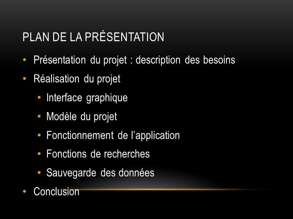 PLAN DE LA PRÉSENTATION Présentation du projet : description des besoins Réalisation du projet Interface graphique Modèle du projet Fonctionnement de