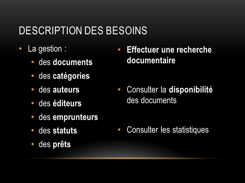 DESCRIPTION DES BESOINS La gestion : des documents des catégories des auteurs des éditeurs des emprunteurs des statuts des prêts Effectuer une recherc