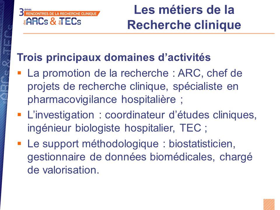 Métiers de la RC au CHU de Tours  Au sein des unités de soins 32 TEC répartis sur 25 services cliniques sur les 3 hôpitaux  Au sein de structures dédiées spécifiquement à la RC  CIC : 1 Chef projet + 10 ARC (PHRC)  CRB = Centre de ressources biologiques :1 ingénieur + 1 Tech labo  En cours : Appel d'offre pour l'équipe de renforcement de l'investigation clinique = ERIC  CHRU Tours = lieu d'hébergement pour les groupes coopérateurs : Goelams - Gortec..