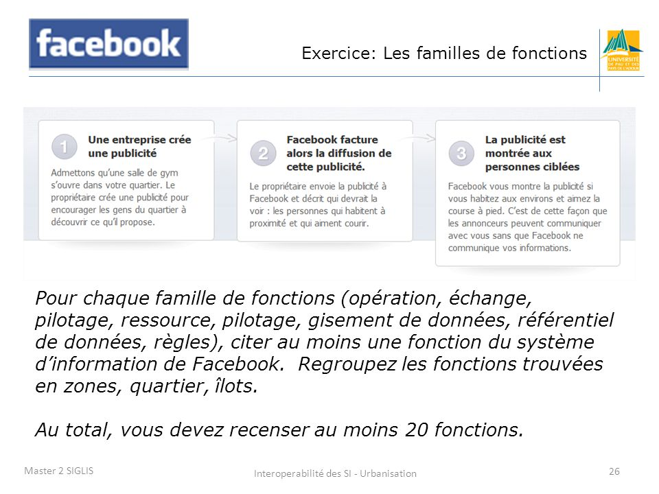 Interoperabilité des SI - Urbanisation 26 Master 2 SIGLIS Exercice: Les familles de fonctions Pour chaque famille de fonctions (opération, échange, pilotage, ressource, pilotage, gisement de données, référentiel de données, règles), citer au moins une fonction du système d'information de Facebook.