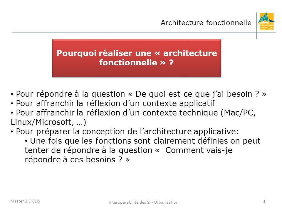 Interoperabilité des SI - Urbanisation 4 Master 2 SIGLIS Architecture fonctionnelle Pour répondre à la question « De quoi est-ce que j'ai besoin .