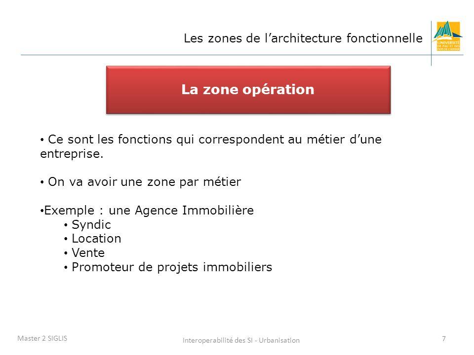 Interoperabilité des SI - Urbanisation 7 Master 2 SIGLIS Les zones de l'architecture fonctionnelle Ce sont les fonctions qui correspondent au métier d'une entreprise.