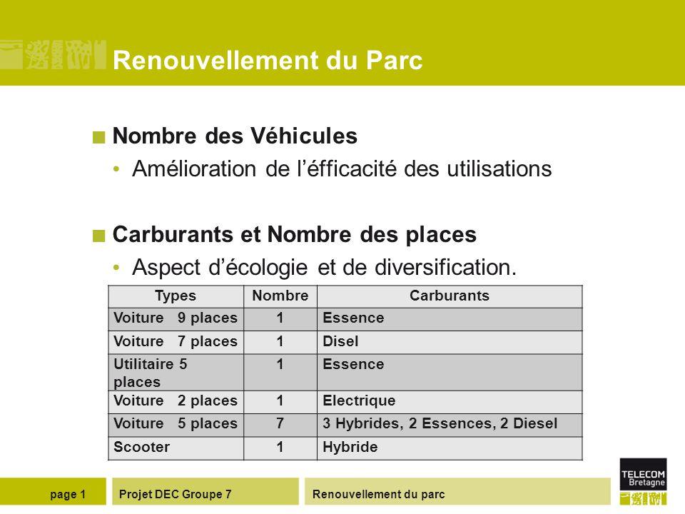 Projet DEC Groupe 7 Renouvellement du parcpage 1 Renouvellement du Parc Nombre des Véhicules Amélioration de l'éfficacité des utilisations Carburants et Nombre des places Aspect d'écologie et de diversification.