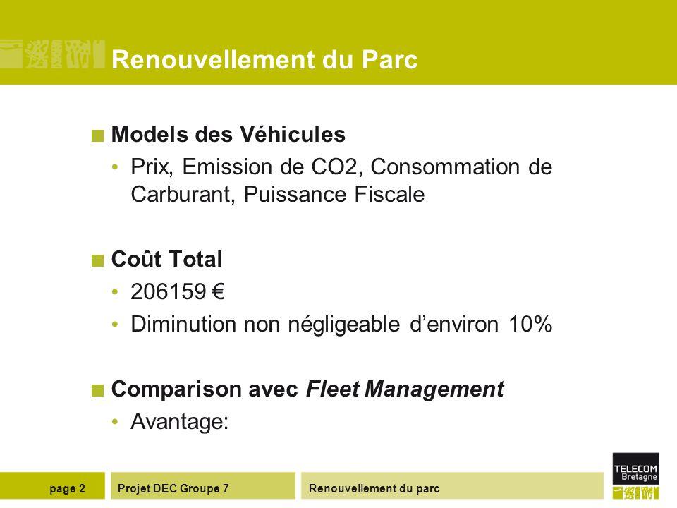 Projet DEC Groupe 7 Renouvellement du parcpage 2 Renouvellement du Parc Models des Véhicules Prix, Emission de CO2, Consommation de Carburant, Puissance Fiscale Coût Total 206159 € Diminution non négligeable d'environ 10% Comparison avec Fleet Management Avantage: