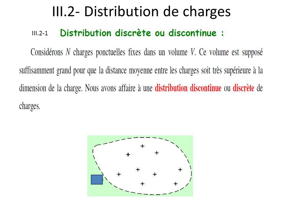 III.2- Distribution de charges III.2-1