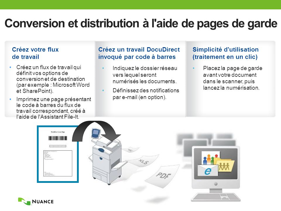 Conversion et distribution à l aide de pages de garde Créez un flux de travail qui définit vos options de conversion et de destination (par exemple : Microsoft Word et SharePoint).