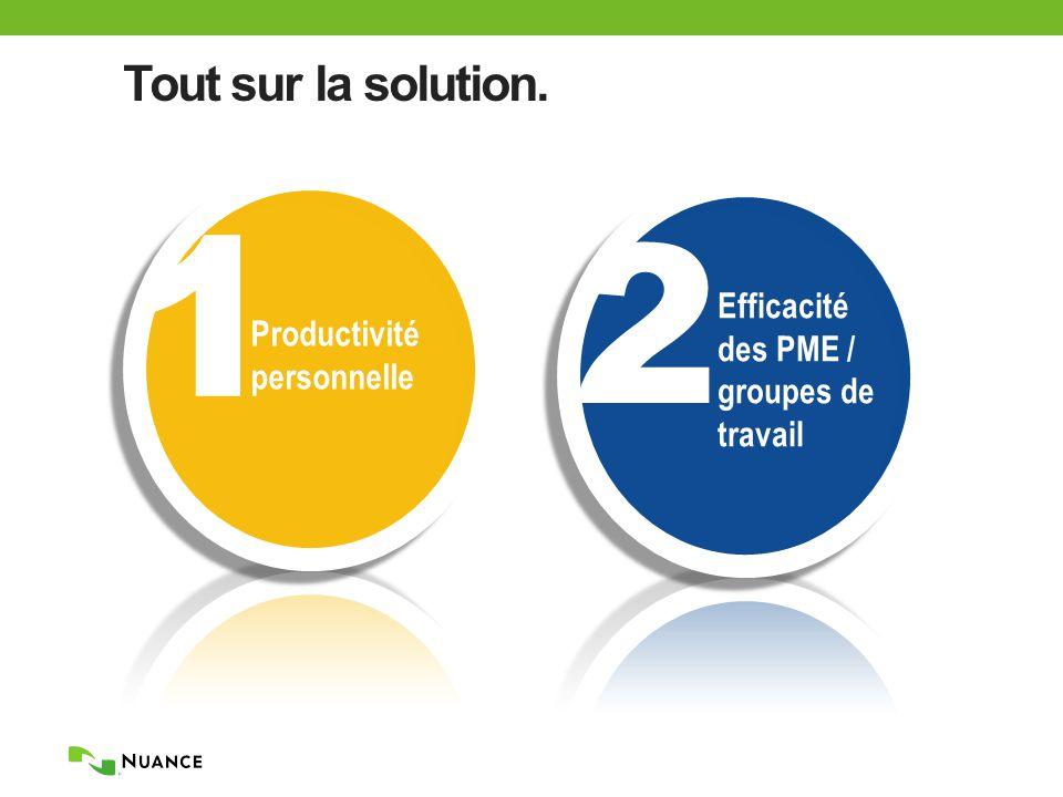 Tout sur la solution. 1 Productivité personnelle 2 Efficacité des PME / groupes de travail