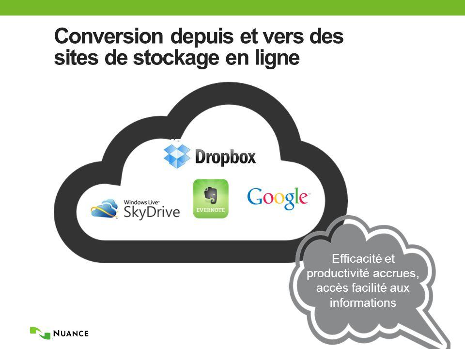 Conversion depuis et vers des sites de stockage en ligne Efficacité et productivité accrues, accès facilité aux informations