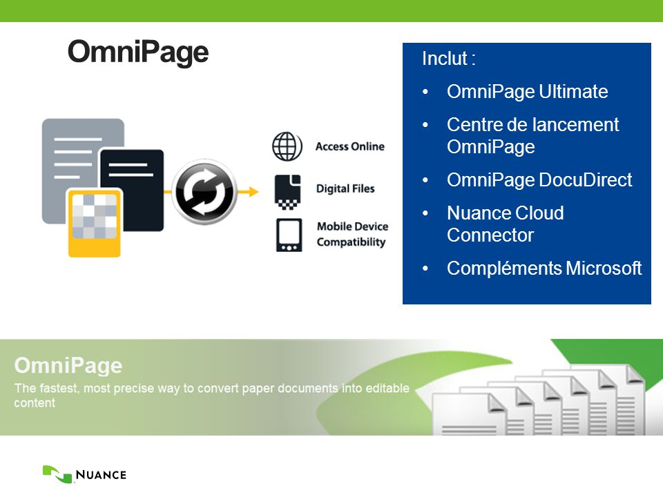 OmniPage Inclut : OmniPage Ultimate Centre de lancement OmniPage OmniPage DocuDirect Nuance Cloud Connector Compléments Microsoft