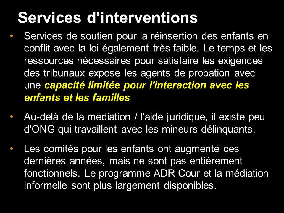 Services de soutien pour la réinsertion des enfants en conflit avec la loi également très faible.