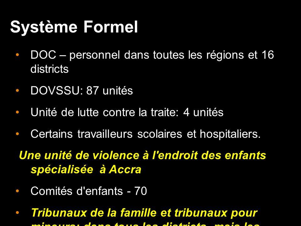 DOC – personnel dans toutes les régions et 16 districts DOVSSU: 87 unités Unité de lutte contre la traite: 4 unités Certains travailleurs scolaires et hospitaliers.