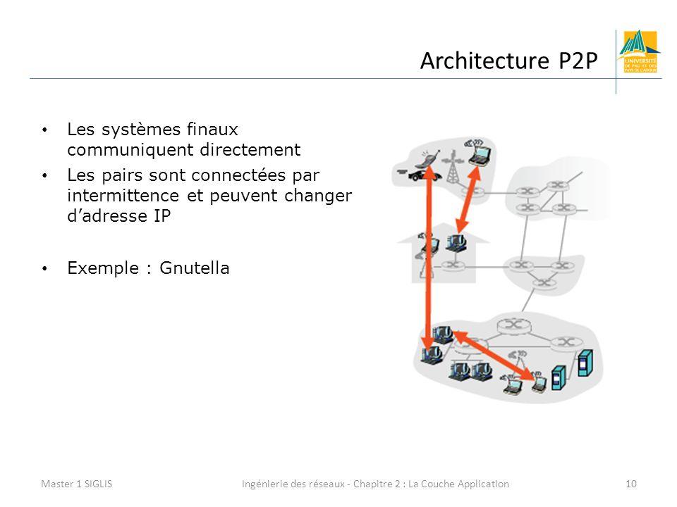 Ingénierie des réseaux - Chapitre 2 : La Couche Application10 Architecture P2P Master 1 SIGLIS Les systèmes finaux communiquent directement Les pairs sont connectées par intermittence et peuvent changer d'adresse IP Exemple : Gnutella