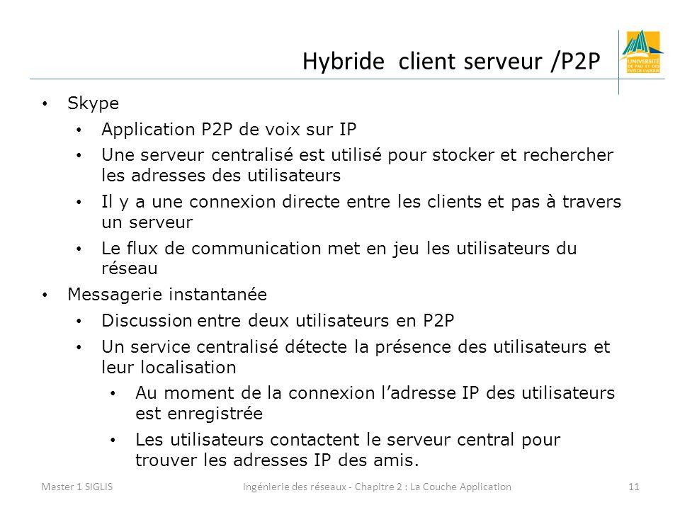 Ingénierie des réseaux - Chapitre 2 : La Couche Application11 Hybride client serveur /P2P Master 1 SIGLIS Skype Application P2P de voix sur IP Une serveur centralisé est utilisé pour stocker et rechercher les adresses des utilisateurs Il y a une connexion directe entre les clients et pas à travers un serveur Le flux de communication met en jeu les utilisateurs du réseau Messagerie instantanée Discussion entre deux utilisateurs en P2P Un service centralisé détecte la présence des utilisateurs et leur localisation Au moment de la connexion l'adresse IP des utilisateurs est enregistrée Les utilisateurs contactent le serveur central pour trouver les adresses IP des amis.