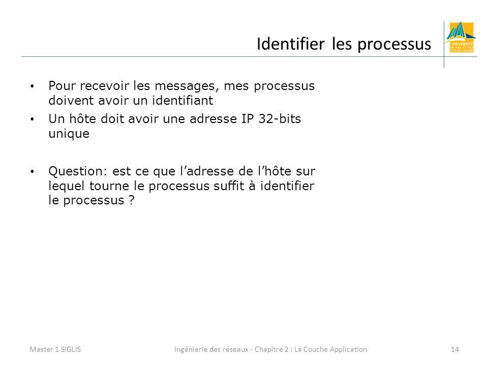 Ingénierie des réseaux - Chapitre 2 : La Couche Application14 Identifier les processus Master 1 SIGLIS Pour recevoir les messages, mes processus doivent avoir un identifiant Un hôte doit avoir une adresse IP 32-bits unique Question: est ce que l'adresse de l'hôte sur lequel tourne le processus suffit à identifier le processus ?
