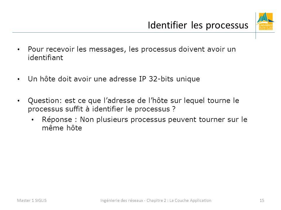 Ingénierie des réseaux - Chapitre 2 : La Couche Application15 Identifier les processus Master 1 SIGLIS Pour recevoir les messages, les processus doivent avoir un identifiant Un hôte doit avoir une adresse IP 32-bits unique Question: est ce que l'adresse de l'hôte sur lequel tourne le processus suffit à identifier le processus .