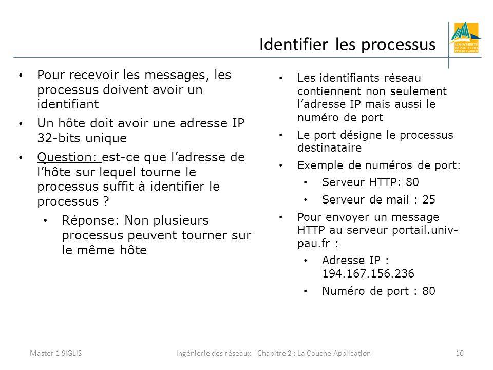 Ingénierie des réseaux - Chapitre 2 : La Couche Application16 Identifier les processus Master 1 SIGLIS Pour recevoir les messages, les processus doivent avoir un identifiant Un hôte doit avoir une adresse IP 32-bits unique Question: est-ce que l'adresse de l'hôte sur lequel tourne le processus suffit à identifier le processus .