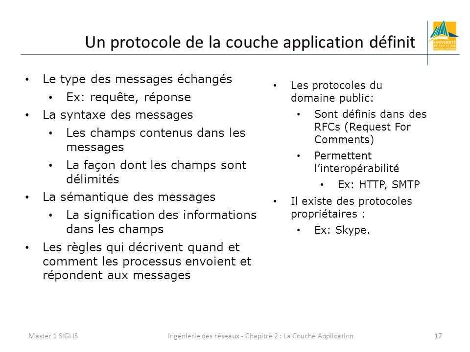 Ingénierie des réseaux - Chapitre 2 : La Couche Application17 Un protocole de la couche application définit Master 1 SIGLIS Le type des messages échan