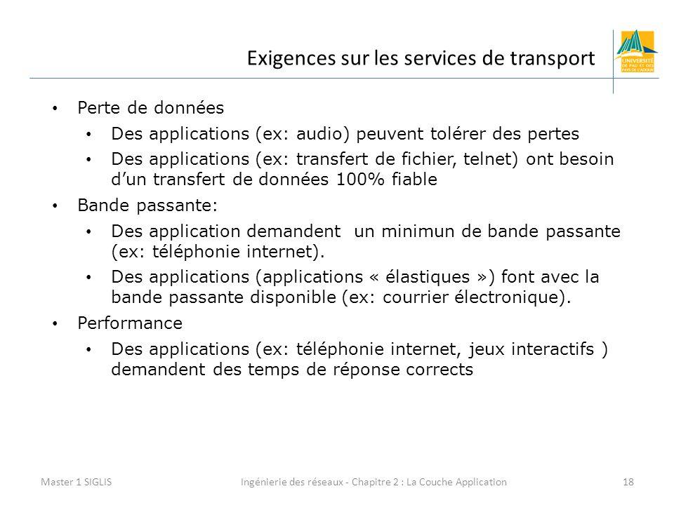 Ingénierie des réseaux - Chapitre 2 : La Couche Application18 Exigences sur les services de transport Master 1 SIGLIS Perte de données Des application