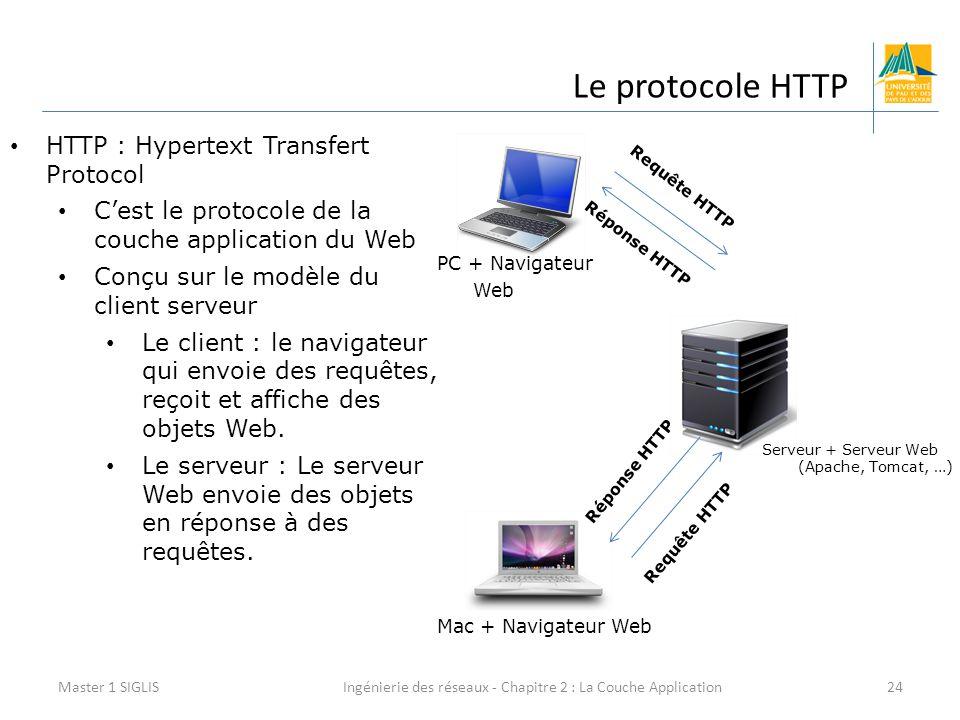 Ingénierie des réseaux - Chapitre 2 : La Couche Application24 Le protocole HTTP Master 1 SIGLIS HTTP : Hypertext Transfert Protocol C'est le protocole de la couche application du Web Conçu sur le modèle du client serveur Le client : le navigateur qui envoie des requêtes, reçoit et affiche des objets Web.