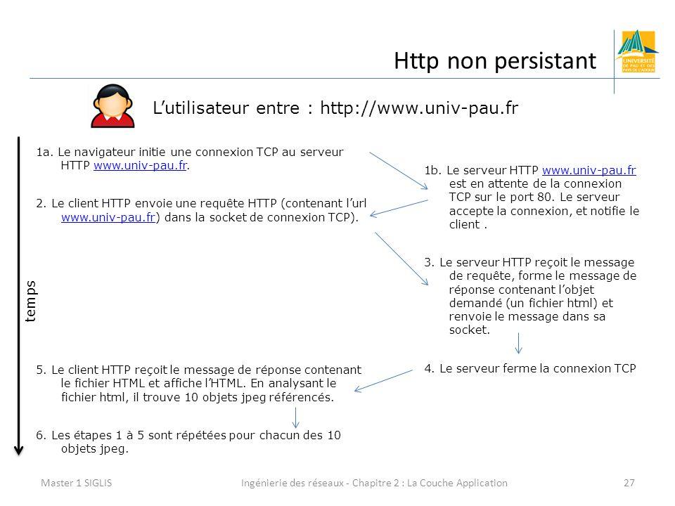 Ingénierie des réseaux - Chapitre 2 : La Couche Application27 Http non persistant Master 1 SIGLIS L'utilisateur entre : http://www.univ-pau.fr 1a. Le