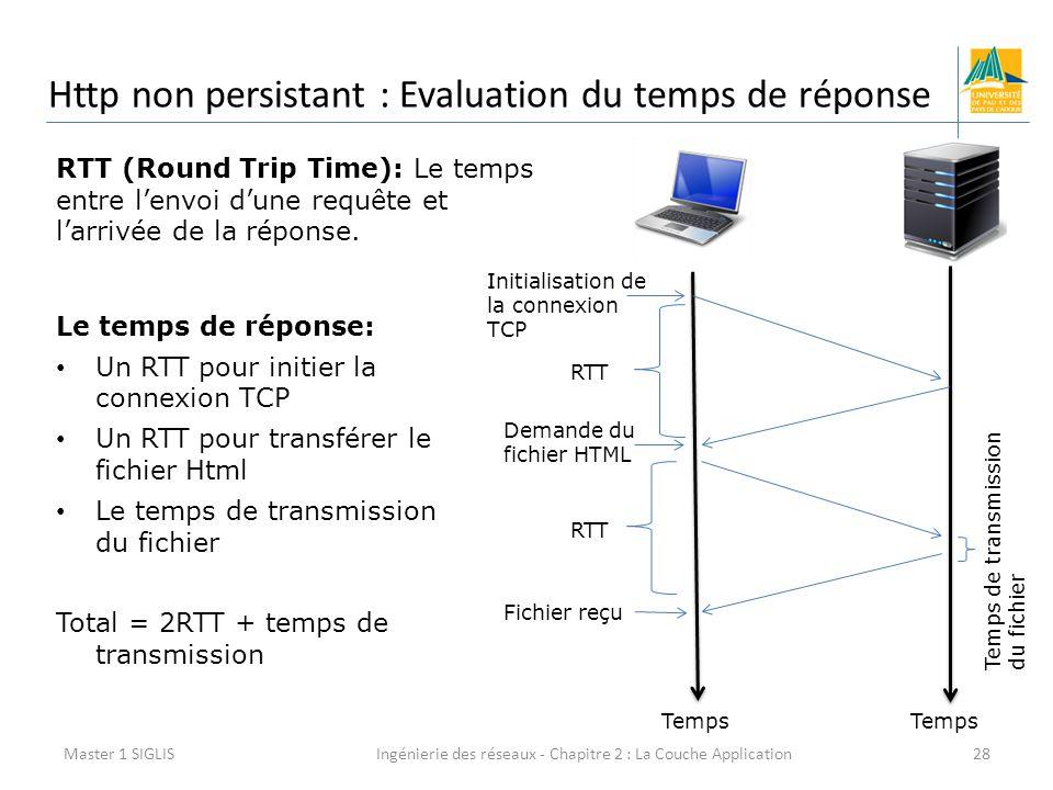 Ingénierie des réseaux - Chapitre 2 : La Couche Application28 Http non persistant : Evaluation du temps de réponse Master 1 SIGLIS RTT (Round Trip Time): Le temps entre l'envoi d'une requête et l'arrivée de la réponse.