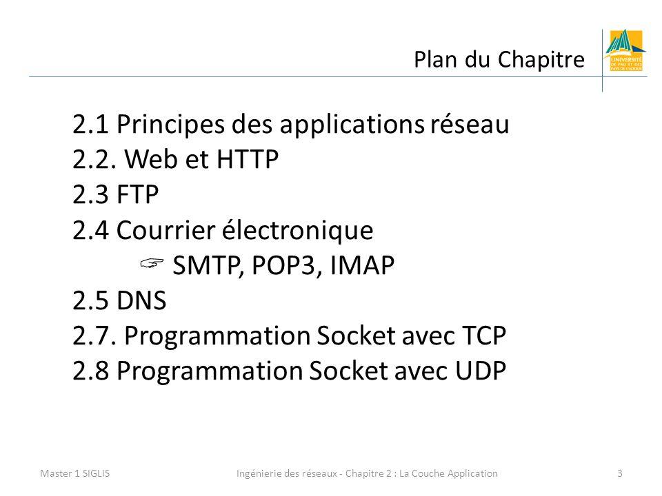 Ingénierie des réseaux - Chapitre 2 : La Couche Application3 Plan du Chapitre Master 1 SIGLIS 2.1 Principes des applications réseau 2.2.
