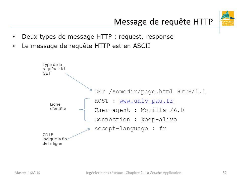 Ingénierie des réseaux - Chapitre 2 : La Couche Application32 Message de requête HTTP Master 1 SIGLIS Deux types de message HTTP : request, response Le message de requête HTTP est en ASCII GET /somedir/page.html HTTP/1.1 HOST : www.univ-pau.frwww.univ-pau.fr User-agent : Mozilla /6.0 Connection : keep-alive Accept-language : fr Type de la requête : ici GET CR LF indique la fin de la ligne Ligne d'entête
