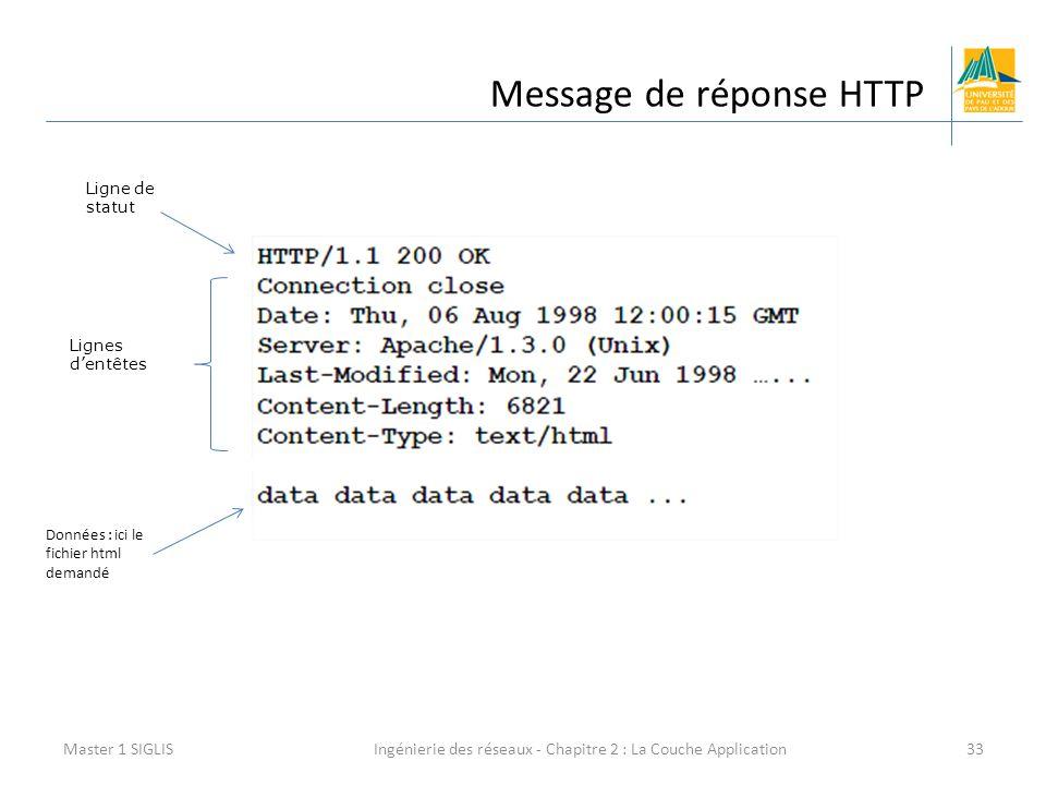 Ingénierie des réseaux - Chapitre 2 : La Couche Application33 Message de réponse HTTP Master 1 SIGLIS Ligne de statut Lignes d'entêtes Données : ici l