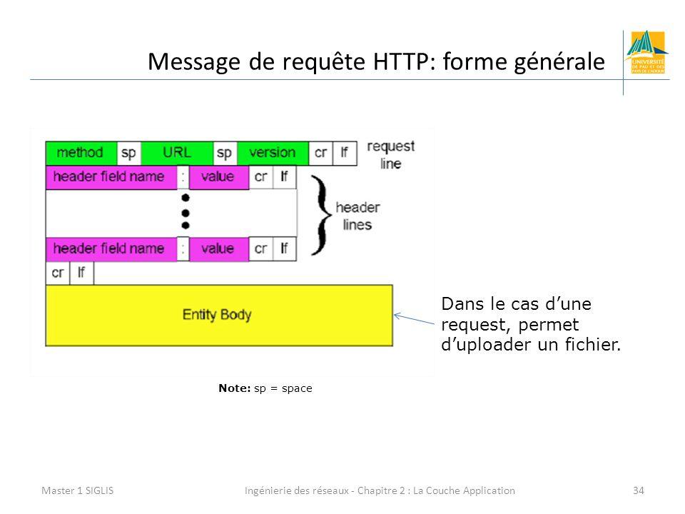 Ingénierie des réseaux - Chapitre 2 : La Couche Application34 Message de requête HTTP: forme générale Master 1 SIGLIS Note: sp = space Dans le cas d'une request, permet d'uploader un fichier.