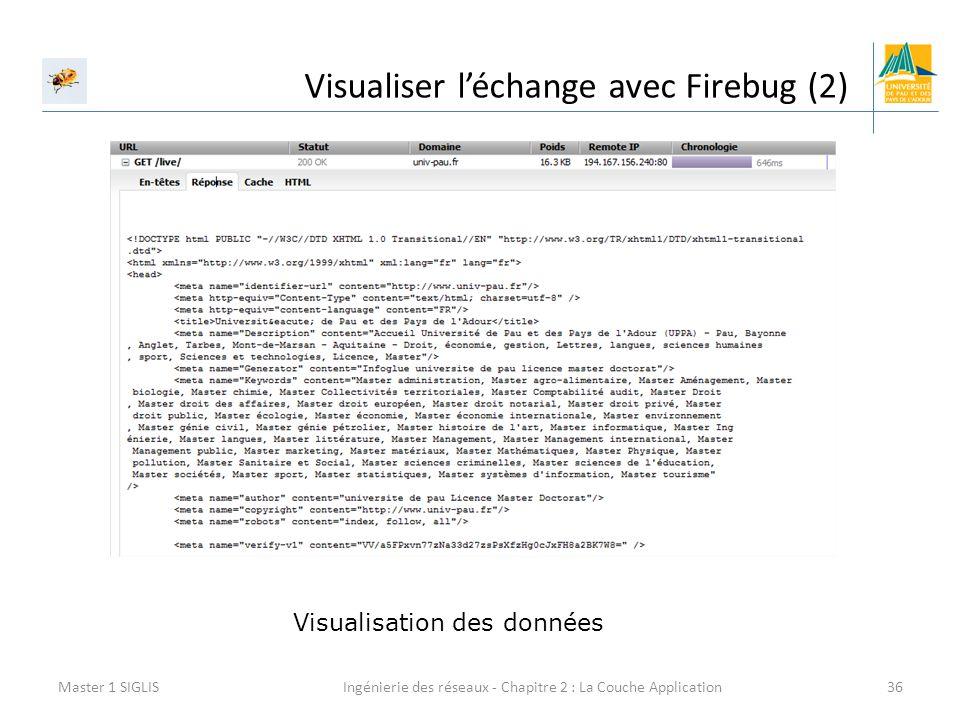 Ingénierie des réseaux - Chapitre 2 : La Couche Application36 Visualiser l'échange avec Firebug (2) Master 1 SIGLIS Visualisation des données