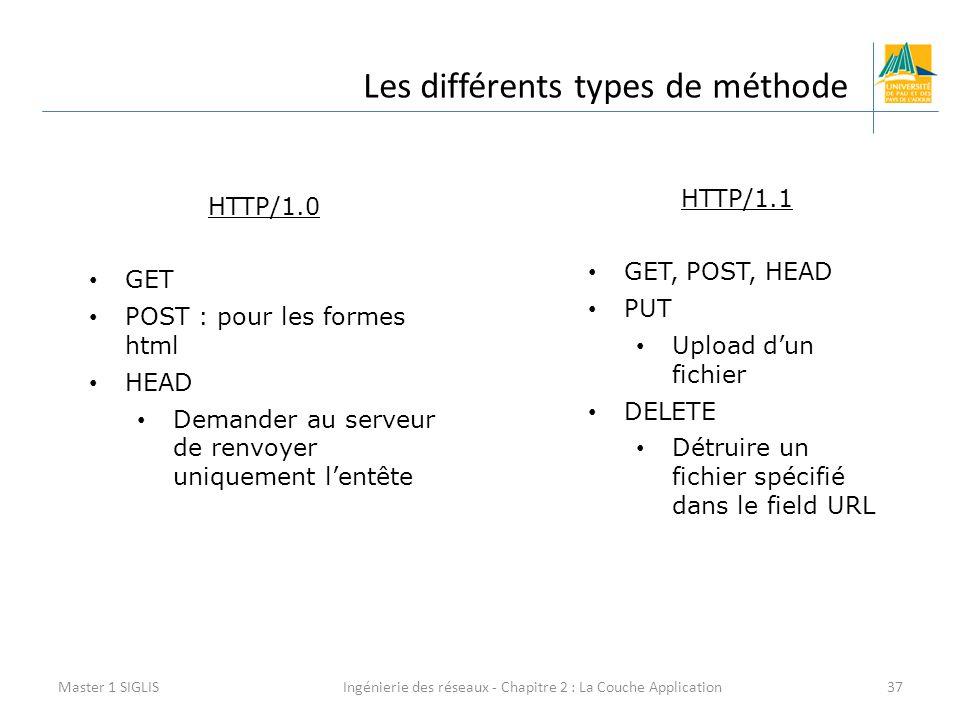Ingénierie des réseaux - Chapitre 2 : La Couche Application37 Les différents types de méthode Master 1 SIGLIS HTTP/1.0 GET POST : pour les formes html HEAD Demander au serveur de renvoyer uniquement l'entête HTTP/1.1 GET, POST, HEAD PUT Upload d'un fichier DELETE Détruire un fichier spécifié dans le field URL