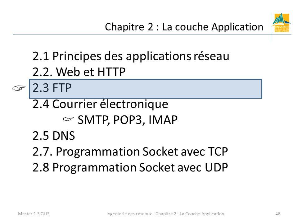 Ingénierie des réseaux - Chapitre 2 : La Couche Application46 Chapitre 2 : La couche Application Master 1 SIGLIS 2.1 Principes des applications réseau