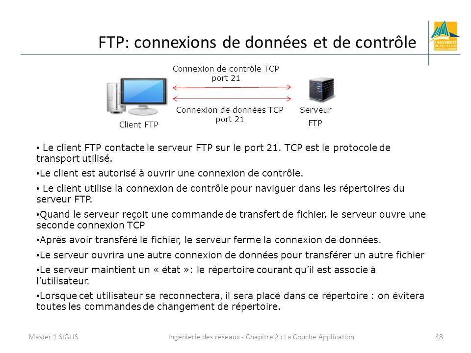 Ingénierie des réseaux - Chapitre 2 : La Couche Application48 FTP: connexions de données et de contrôle Master 1 SIGLIS Serveur FTP Connexion de contrôle TCP port 21 Connexion de données TCP port 21 Client FTP Le client FTP contacte le serveur FTP sur le port 21.