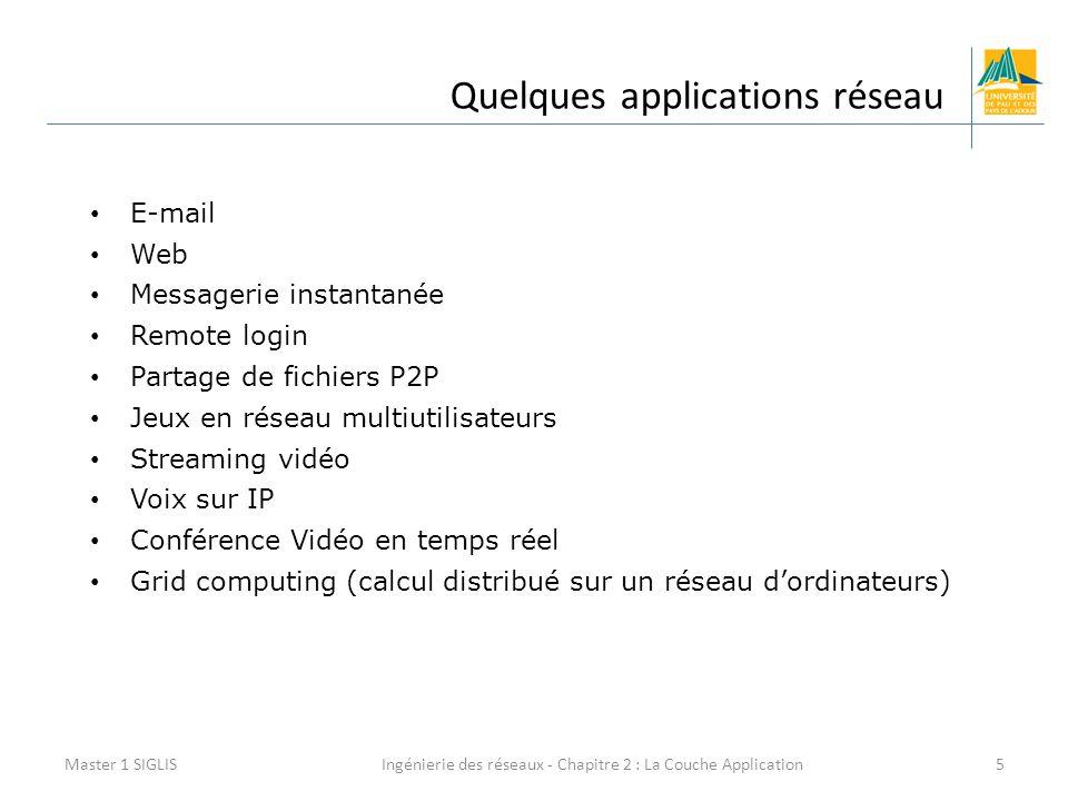 Ingénierie des réseaux - Chapitre 2 : La Couche Application5 Quelques applications réseau Master 1 SIGLIS E-mail Web Messagerie instantanée Remote log