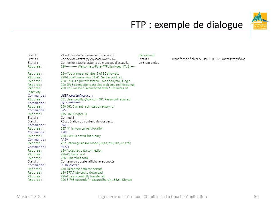 Ingénierie des réseaux - Chapitre 2 : La Couche Application50 FTP : exemple de dialogue Master 1 SIGLIS Statut :R é solution de l adresse de ftp.xxxxx.com Statut :Connexion à zzzzz.yyyyy.xxxx.www:21...