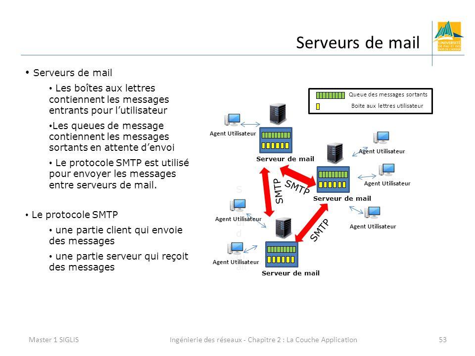 Ingénierie des réseaux - Chapitre 2 : La Couche Application53 Serveurs de mail Master 1 SIGLIS Serveurs de mail Les boîtes aux lettres contiennent les messages entrants pour l'utilisateur Les queues de message contiennent les messages sortants en attente d'envoi Le protocole SMTP est utilisé pour envoyer les messages entre serveurs de mail.
